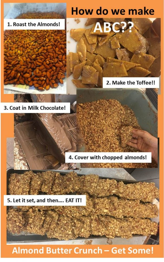 Jagielky's Almond Butter Crunch